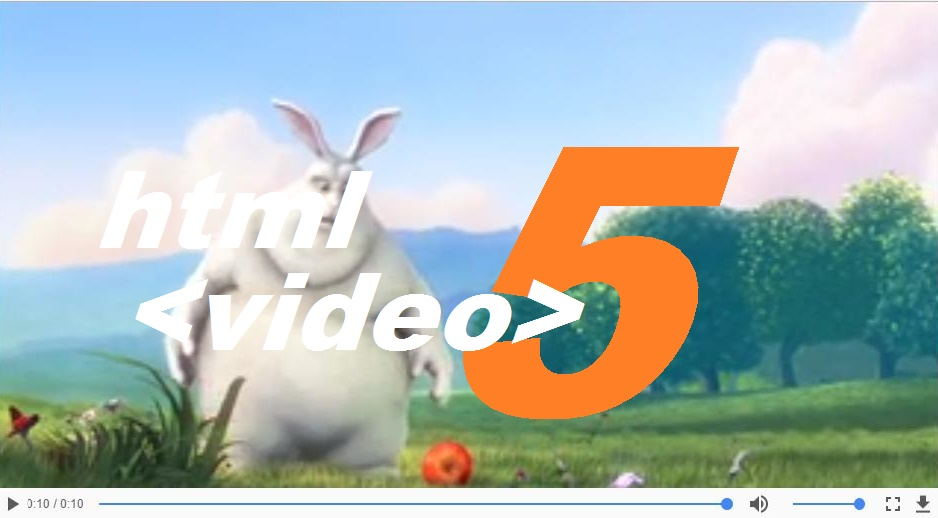 Share Code HTML5 Video Player ...